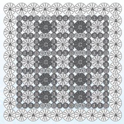 Yo-Yo Pattern